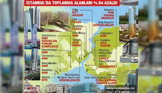 İstanbul'daki 493 Deprem Toplanma Alanından Elimizde Kalan Sadece 77
