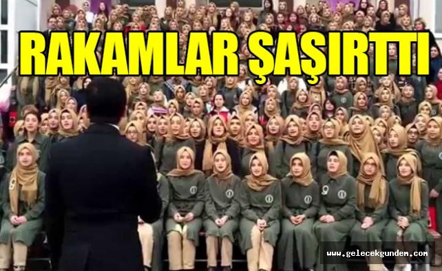 İMAM HATİPLER, AKP İKTİDARINDA ÇIĞ GİBİ BÜYÜDÜ