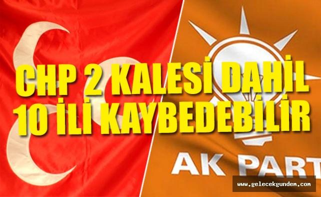 AKP ve MHP yerel seçimde ittifak yaparsa ne olur?