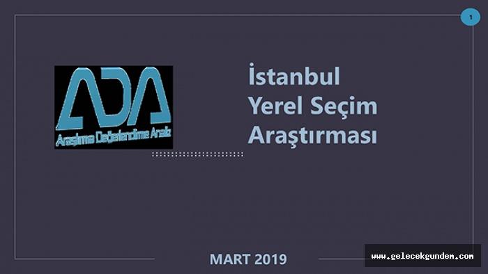 İstanbul'da son anket