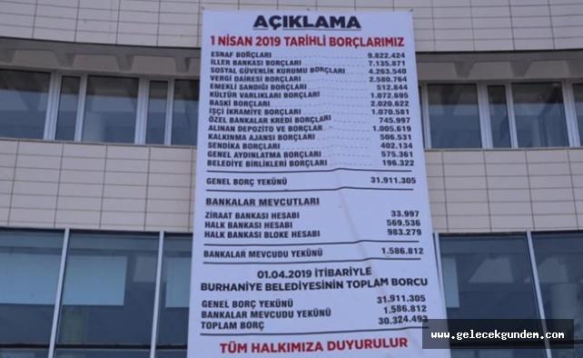 Deniz Zeyrek belediyelerin borçlarını paylaştı