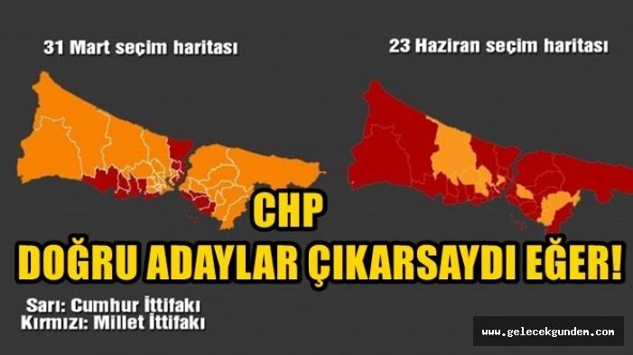CHP DOĞRU ADAYLAR ÇIKARSAYDI EĞER!