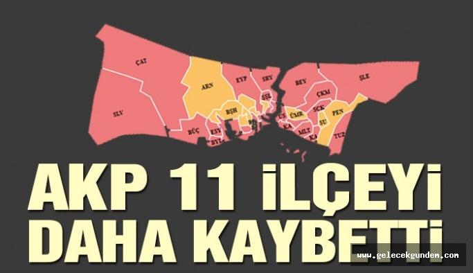 İmamoğlu 11 ilçeyi daha AKP'den aldı!