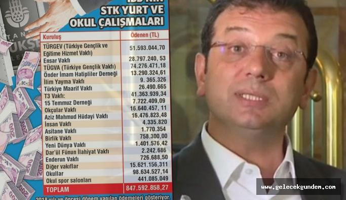 İBB Başkanı Ekrem İmamoğlu: Şu anda vakıflar adına iptal edilmiş 357 milyon liraya nokta koymuş durumdayız!