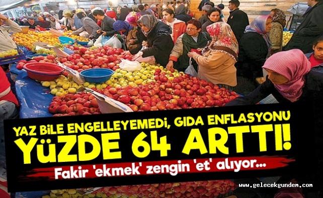 AKP İktidarında Maaşa yüzde 4, gıdaya yüzde 64 zam!
