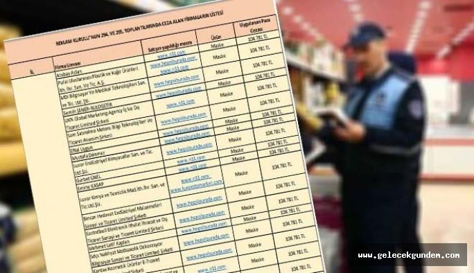 İşte fahiş fiyatla ürün sattığı için ceza kesilen o 198 firma