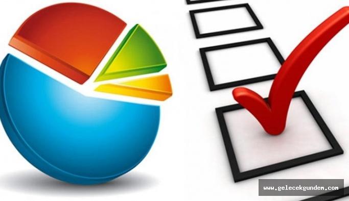 ANAR'ın anketinden çarpıcı sonuçlar!