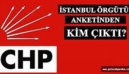 CHP TABANI İSTANBUL ADAYLIĞI İÇİN KİME...